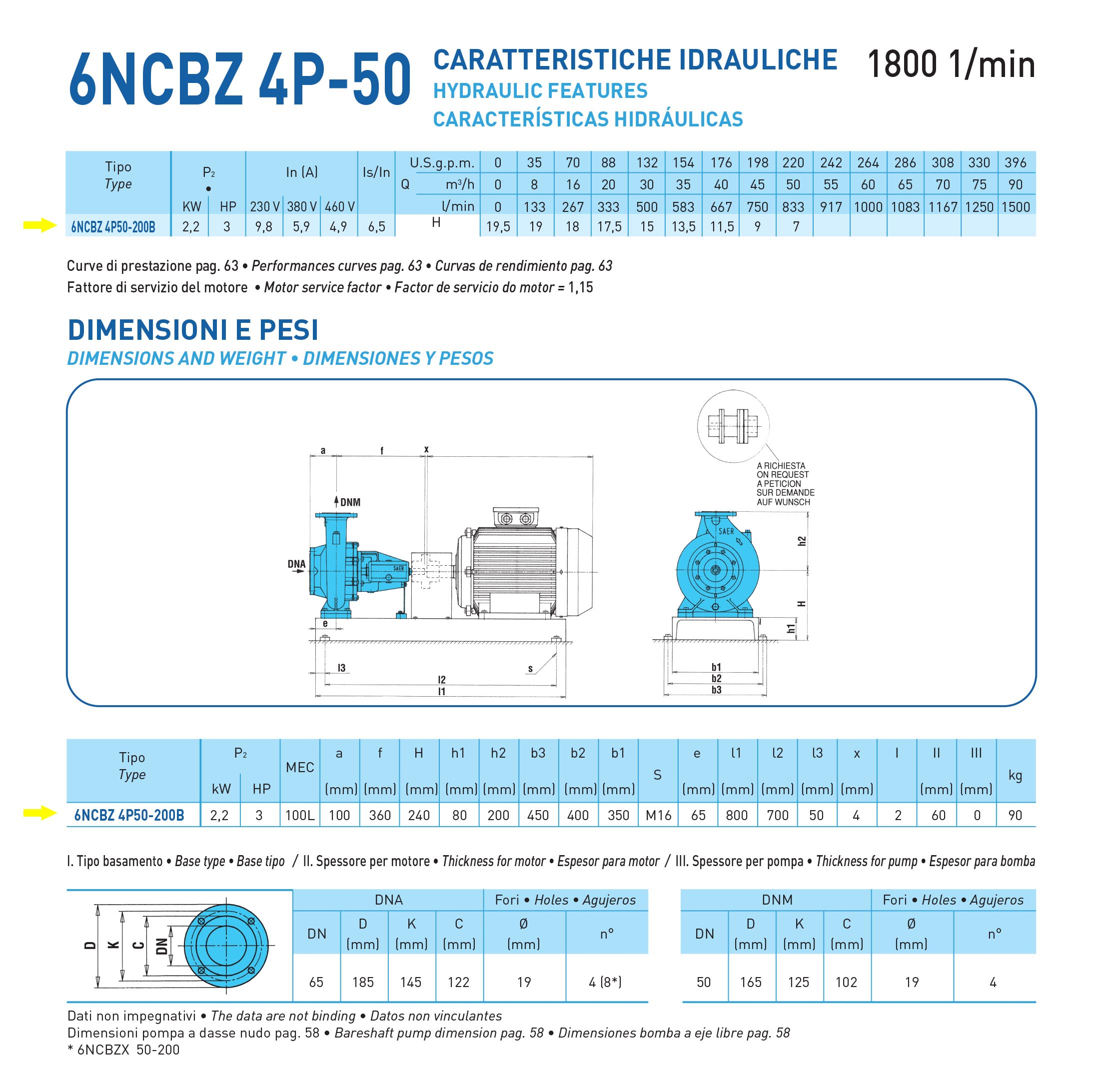 BARESHAFT END-SUCTION SINGLE STAGE CENTRIFUGAL PUMPS - NCB 50-125A - 1800rpm DIMENSIONS