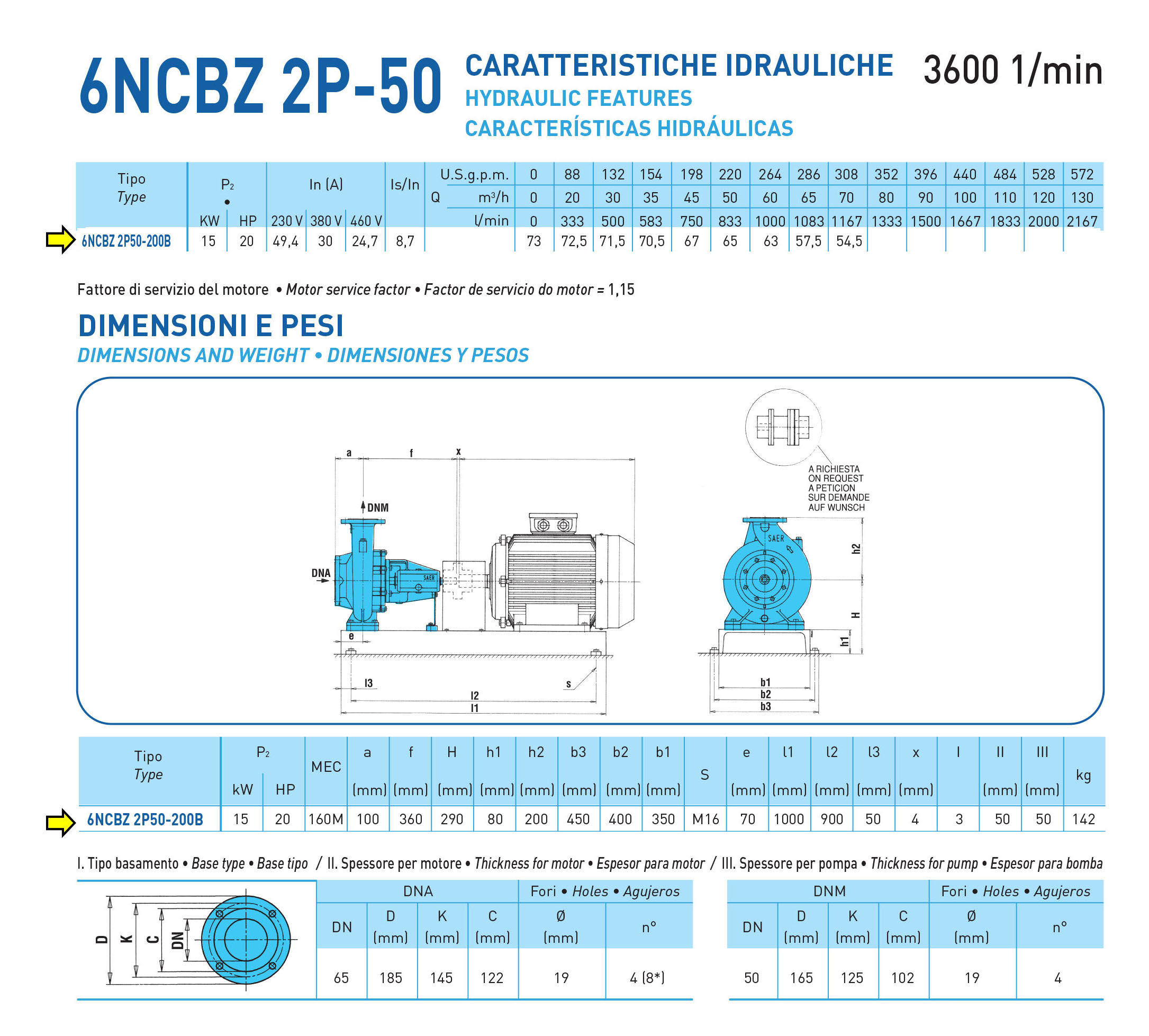 BARESHAFT END-SUCTION SINGLE STAGE CENTRIFUGAL PUMPS - NCB 50-125A - 3600rpm DIMENSIONS